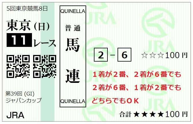 【馬券】20191124ジャパンカップ_2-6馬券(馬券の真実)