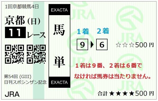 【馬券】20200112シンザン記念馬単馬券(馬券の真実)