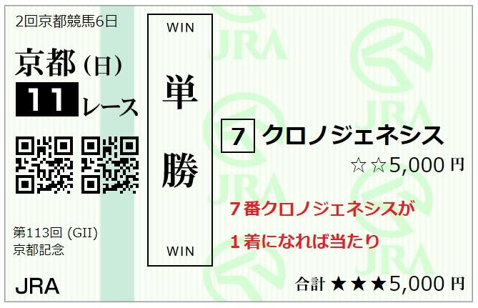 【馬券】20200216京都記念単勝馬券(馬券の真実)