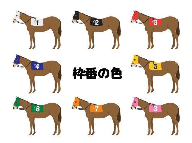 【競馬】枠番の色(馬券の真実)