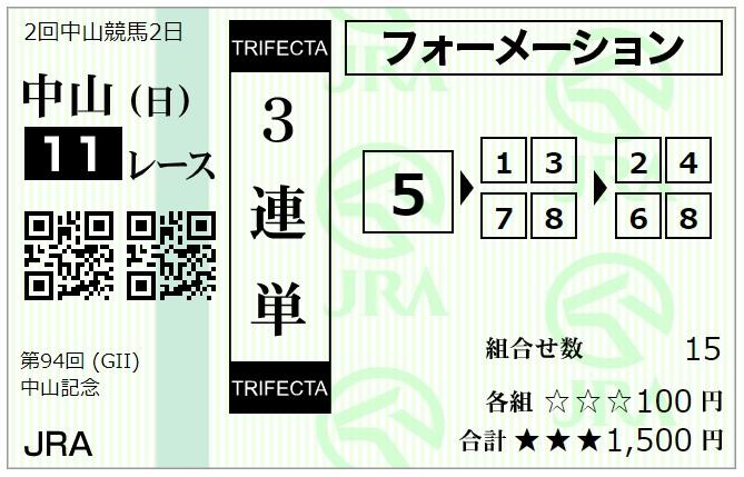 3連単フォーメーション馬券