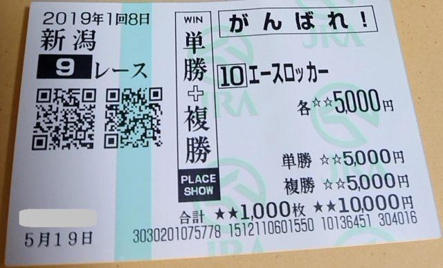 【競馬】応援馬券・がんばれ馬券