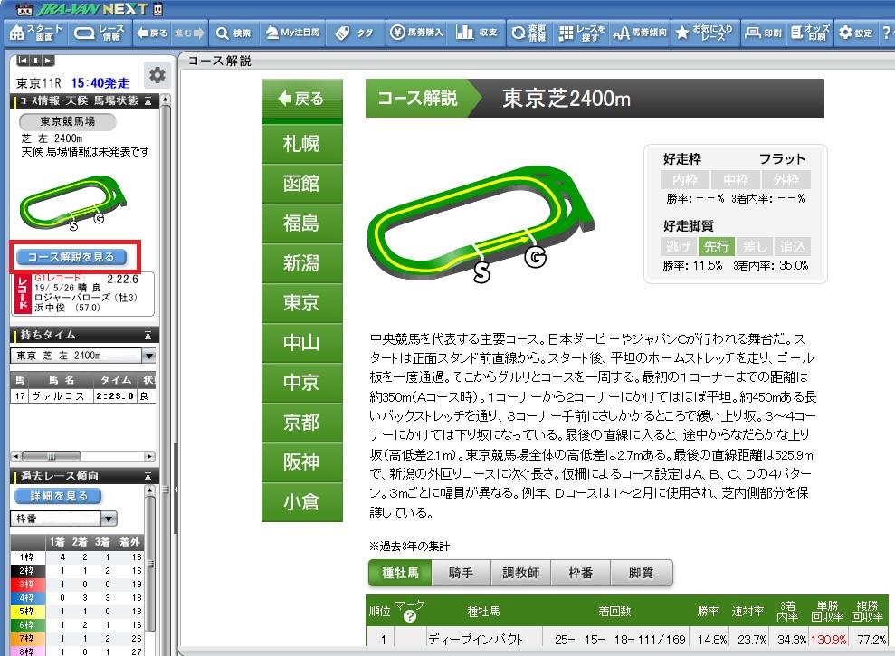 東京競馬場芝2400コース