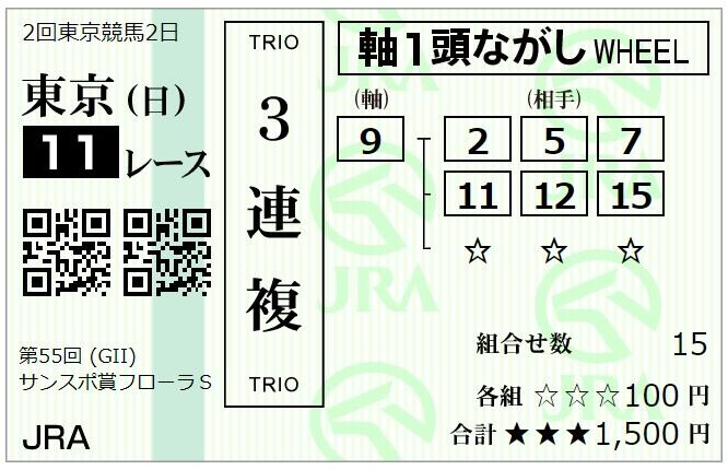 3連複馬券
